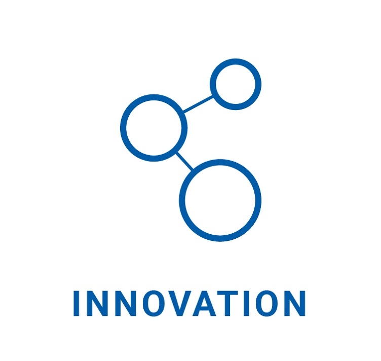graphic of 3 circle to represent innovation